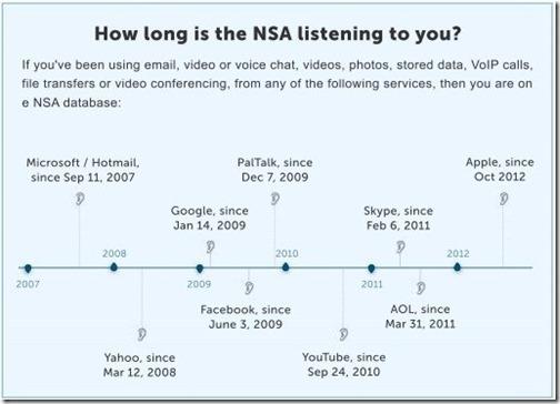 NSA-Infographic-1